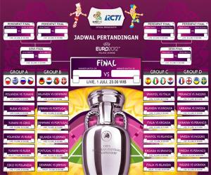 jadwal pertandingan piala eropa 2012
